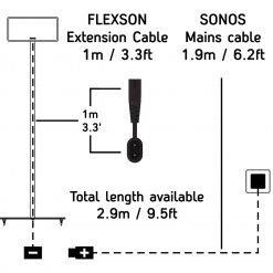 sonos kabel 1 meter