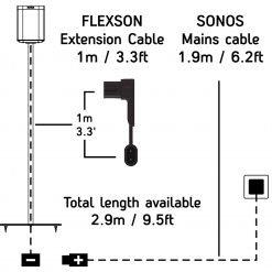 sonos play 1 kabel 1 meter