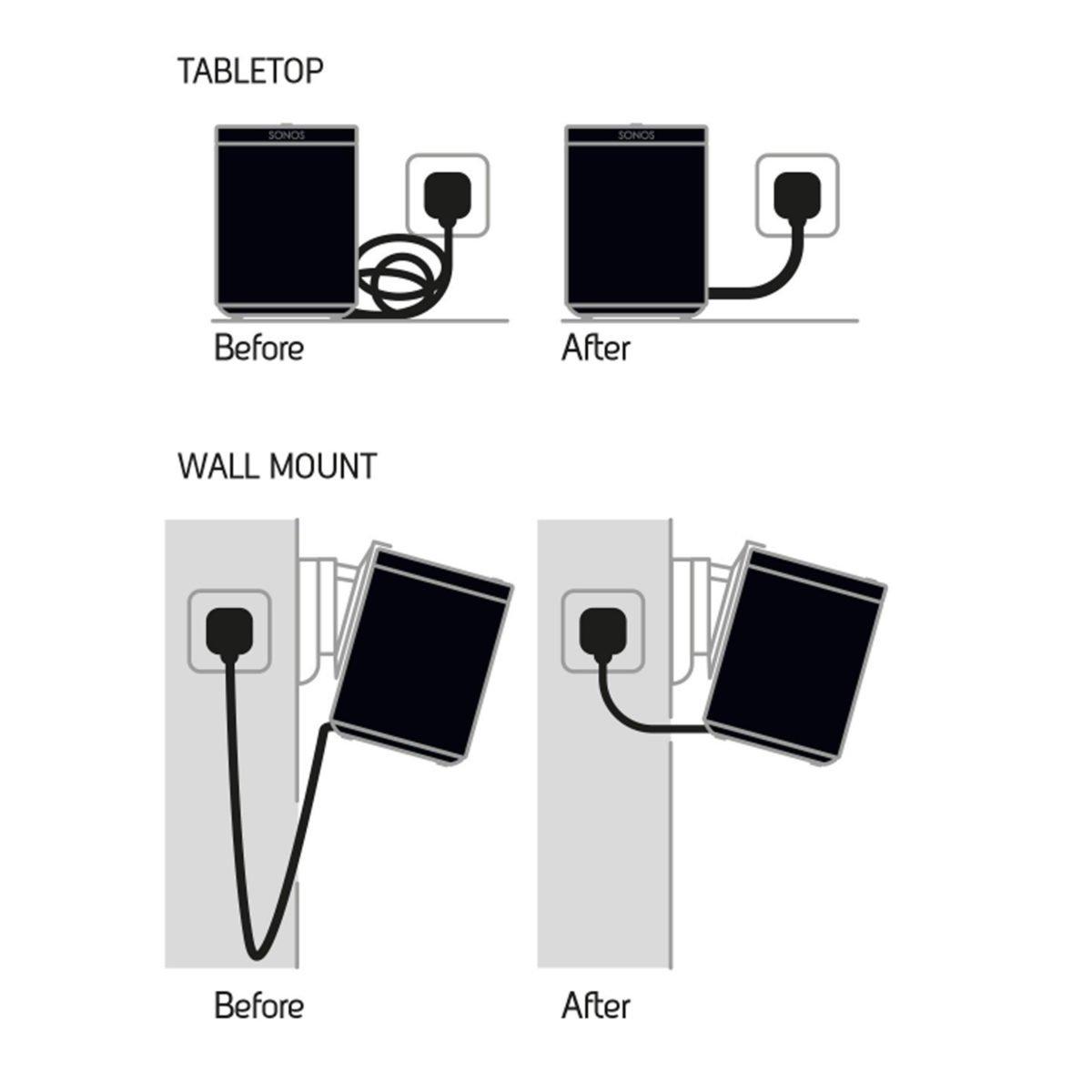sonos play 1 korte kabel
